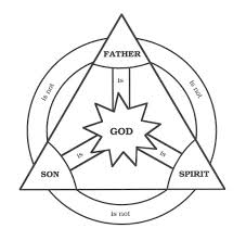 3 Ways the Trinity Exists in Nature